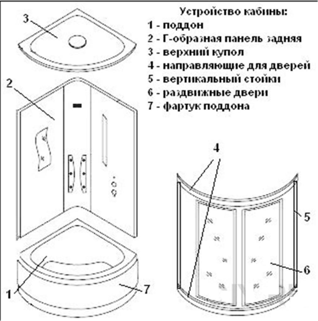 Основные структурные элементы душевой кабины (производитель Китай)