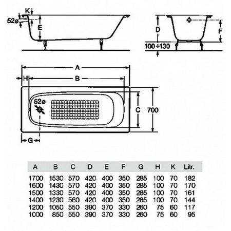 Определение размеров (ширины, длины, высоты) и объема стандартной чугунной ванны