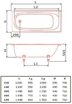 Размеры стандартной стальной ванны, устанавливаемой в частных домах и квартирах
