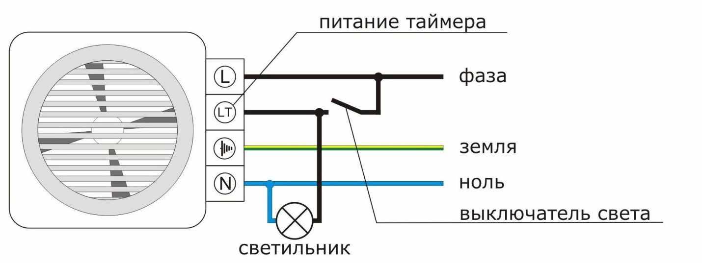 Схема подключения вентилятора для принудительного воздухообмена с таймером и питанием от источника освещения